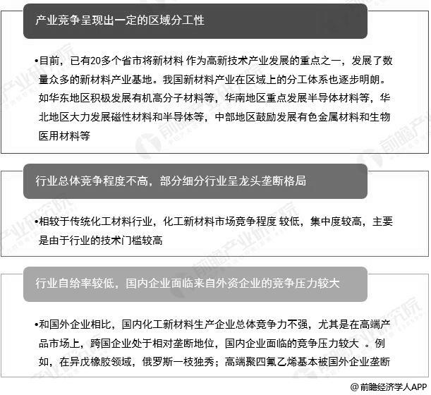 中国化工新材料行业竞争特点分析情况