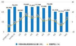 2019年前10月中国铜材行业市场分析:产量接近1600万吨 <em>进口量</em>接近400万吨