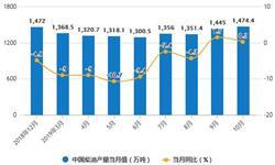 2019年前10月中国燃料油行业市场分析:产量超1900万吨 <em>进口量</em>超1170万吨