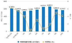 2019年前9月中国发电行业市场分析:<em>发电量</em>超5.87万亿千瓦时 累计增长3.1%