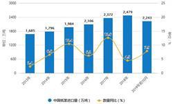 2019年前10月中国<em>造纸</em>行业市场分析:产量突破亿吨 出口量达到531万吨