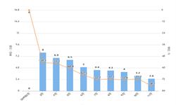 2019年1-11月全国<em>传真机</em>产量及增长情况分析