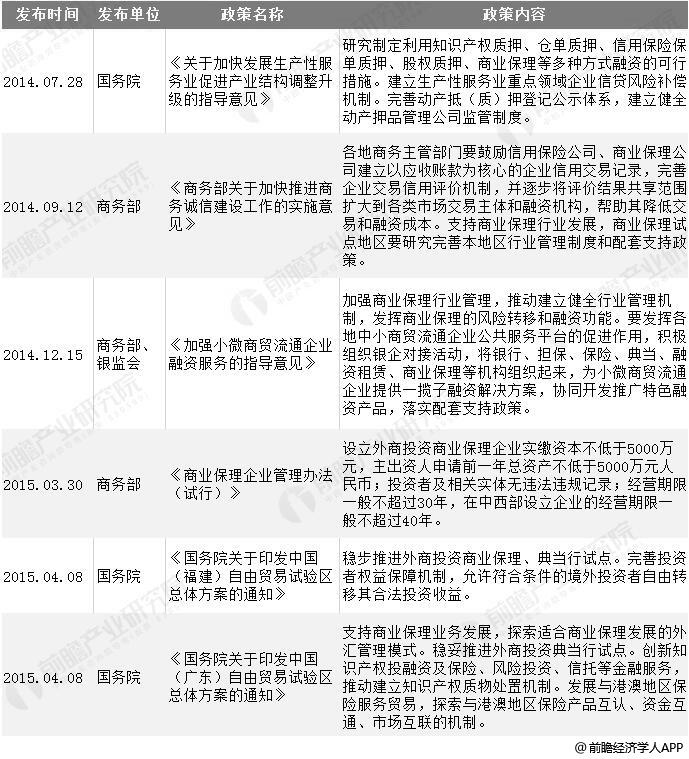 截止至2019年11月国家层面商业保理行业相关政策汇总情况