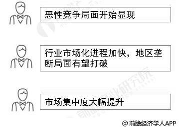 中国民爆行业市场竞争趋势分析情况