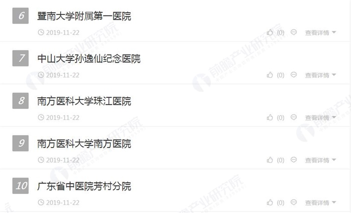 2019年广州市最好的口腔科医院排行榜
