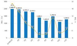 2019年前11月中国空调行业<em>市场分析</em>:产量接近2亿台 出口量突破5000万台