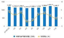 2019年前11月中国<em>成品油</em>行业市场分析:出口量突破6000万吨 进口量超2700万吨