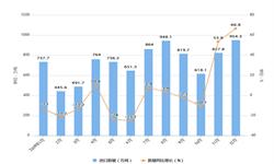 2019年前12月我国大豆进口量及金额增长情况分析