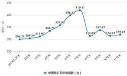 2019年前11月中国铁矿石行业<em>市场分析</em>:产量超7.86亿吨 进口量接近9.7亿吨