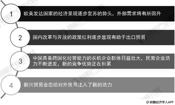 中国农业机械出口有利因素分析情况