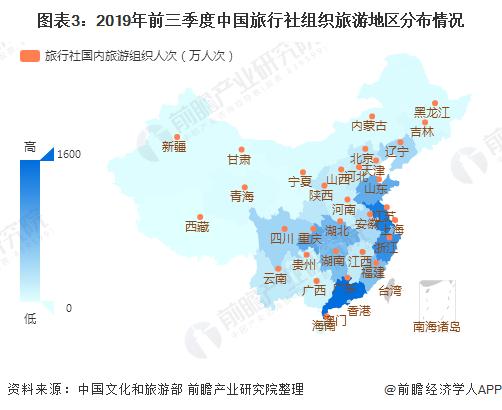 图表3:2019年前三季度中国旅行社组织旅游地区分布情况