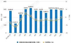 2019年前11月中国<em>手机</em>行业市场分析:出货量达到3.58亿部 产量接近15.88亿台