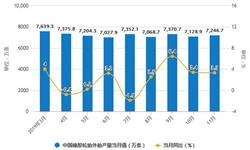 2019年前11月中国橡胶制品行业市场分析