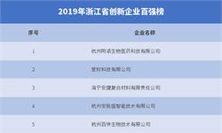 2019年浙江省创新企业百强榜