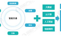 2020年中国智慧交通行业市场现状及发展前景分析 未来五年市场将保持高速增长