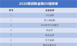 2020胡润新<em>金融</em>50强榜单