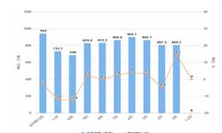 2019年12月全国<em>磷矿</em>石产量及增长情况分析
