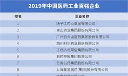 2019年中国医药工业百强企业