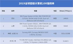 2019全球超级计算机100强榜单