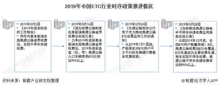 2019年中国ETC行业时序政策推进情况