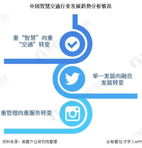 中国智慧交通行业发展趋势分析情况