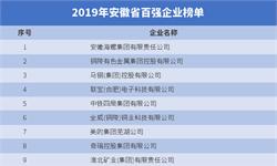 2019年安徽省百强企业榜单