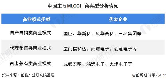 中国主要MLCC厂商类型分析情况