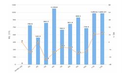 2019年1-12月全国发电机组产量为9274.11万千瓦