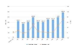2019年1-12月全国<em>燃料油</em>产量及增长情况分析