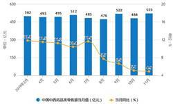 2019年前11月中国<em>中成药</em>行业市场分析:产量超222万吨 出口量接近12万吨