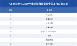 CB Insights 2019年全球<em>独角兽</em><em>企业</em>中国上榜<em>企业</em>名单