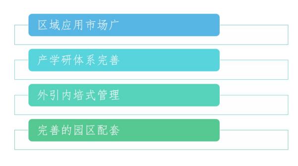 机器人产业规划建设四大特点