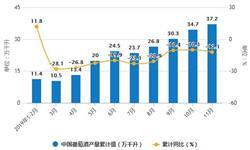 2019年前11月中国<em>葡萄酒</em>行业市场分析:产量超37万千升 进口量接近60万千升