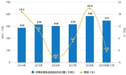 2019年前11月中国<em>铝</em><em>材</em>行业市场分析:产量超4600万吨 出口量突破500万吨