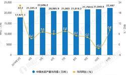 2019年前11月中国<em>水泥</em>行业市场分析:产量突破20亿吨 出口量突破500万吨