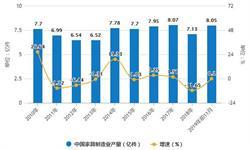 2019年前11月中国家具行业市场分析:产量突破8亿件 <em>零售额</em>达到1758亿元