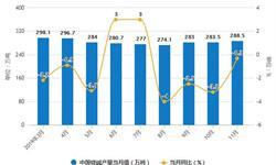 2019年前11月中国制盐行业市场分析:<em>烧碱</em>产量突破3000万吨 原盐产量超5800万吨
