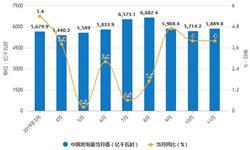 2019年前11月中国发电行业市场分析:<em>发电量</em>接近6.5万亿千瓦时 累计增长3.4%