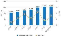 2019年前11月中国<em>造纸</em>行业市场分析:产量超1.1亿吨 出口量超580万吨