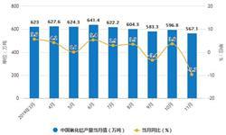 2019年前11月中国<em>氧化铝</em>行业市场分析:产量超6600万吨 进口量达到124万吨