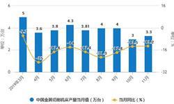 2019年前11月中国<em>机床</em>行业市场分析:产量接近38万台 数控<em>机床</em>进口量超9500台