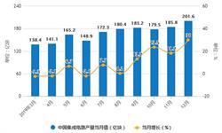2019年中国集成电路行业市场分析:产量及出口量均突破2000亿块