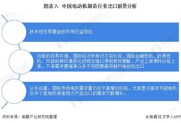 圖表7:中國電動機制造行業出口前景分析