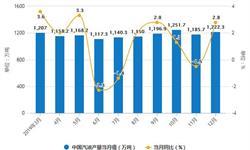 2019年中国成品油行业市场分析:出口量达到6685万吨 进口量突破3000万吨