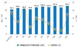 2019年中国天然气行业市场分析:产量超1700亿立方米 进口量达到9656万吨