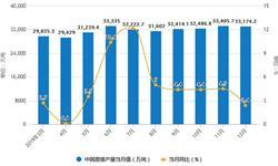 2019年中国煤炭行业市场分析:产量接近37.5亿吨 进口量接近3亿吨