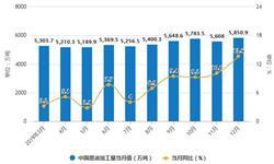 2019年中国原油行业市场分析:产量超1.9亿吨 进口量接近5.1亿吨