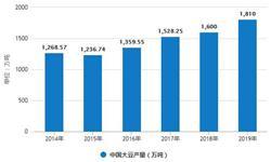 2019年中国大豆行业进出口现状分析 出口量达到11万吨、进口量超8850万吨