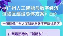 一图读懂广州人工智能与数字经济试验区