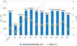 2019年中国手机行业市场分析:产量突破17亿台 市场出货量接近3.9亿部
